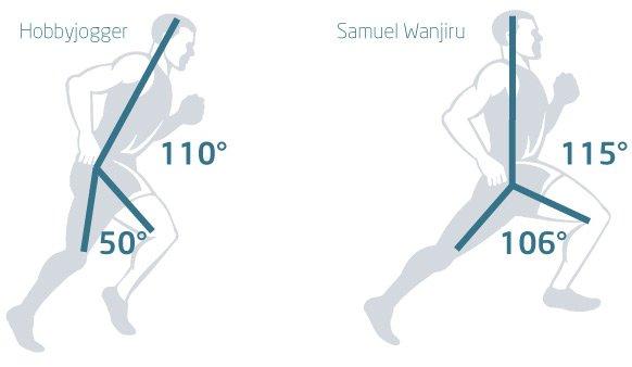 Wichtig für das Marathon Training in Stuttgart: die Analyse des Hüftwinkels